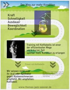 kettlebells (1)