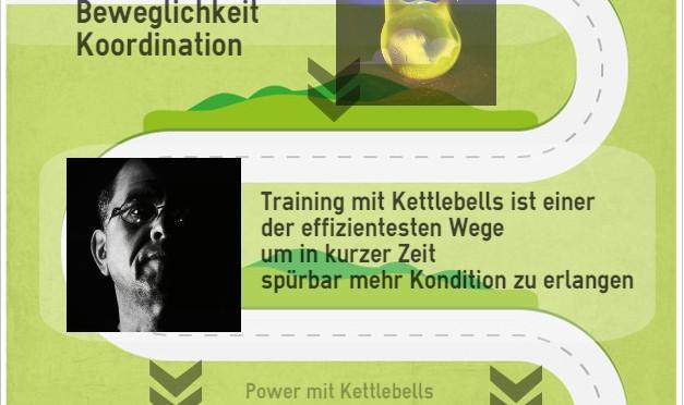 kettlebells 1